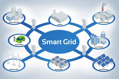 Smart Grid Grafik